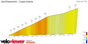 Sant'Alessandro - Coppa Asteria